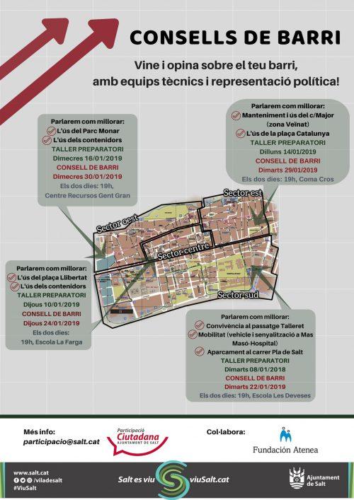 4 sectors - Consells de Barri